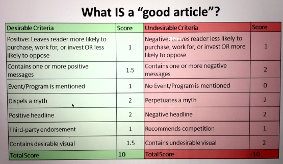 media relations scorecard